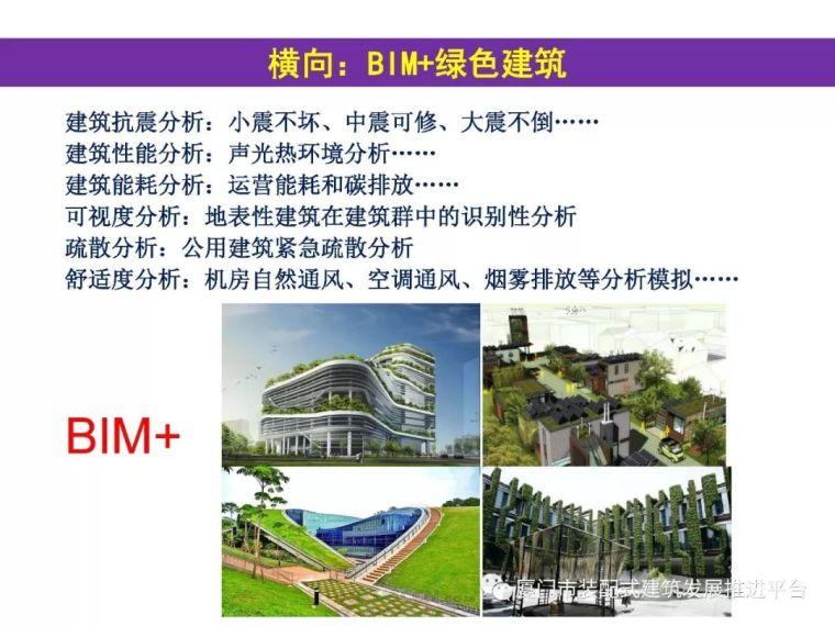 BIM技术在建筑工程中的应用_39