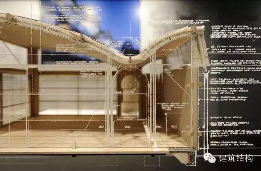 如何把建筑设计方案中的分析图打动甲方、领导、专家?_10
