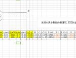 除尘风管三通阻力计算表