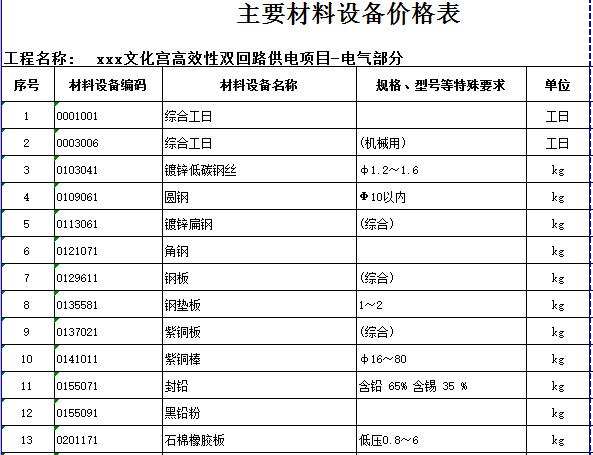 【广东】2018文化宫高效性双回路供电项目工程量清单实例(图纸)_9