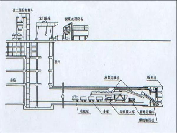 海底隧道是怎样建成的?为你详细介绍4种海底隧道施工技术!