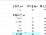 输气管道计算