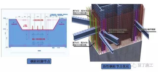 带转换层的框剪结构资料下载-为啥人家钢筋、混凝土验收都是一次过?原来是这样控制尺寸偏差的