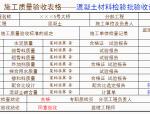 铁路工程质量管理与质量验收标准(55页)