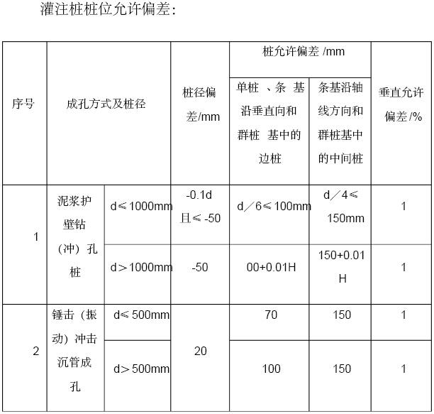 房地产公司质量管理手册(90页)