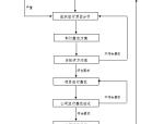 大型建筑集团编制项目施工管理手册(354页)