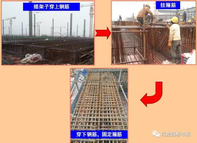 桥梁工程现浇箱梁施工经典解析,值得收藏!_45