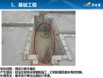 碧桂园的工程质量分析及防治方法(整套图示易懂,适合新老学员)