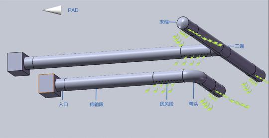 布袋风管发展形势简析