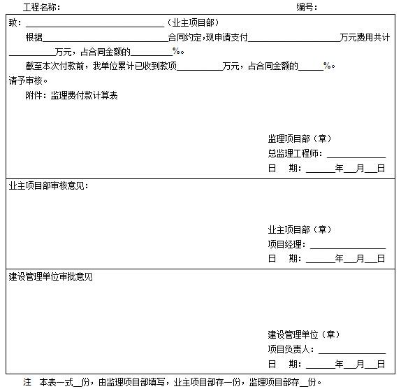 配电网工程监理项目部标准化管理模板(169页)