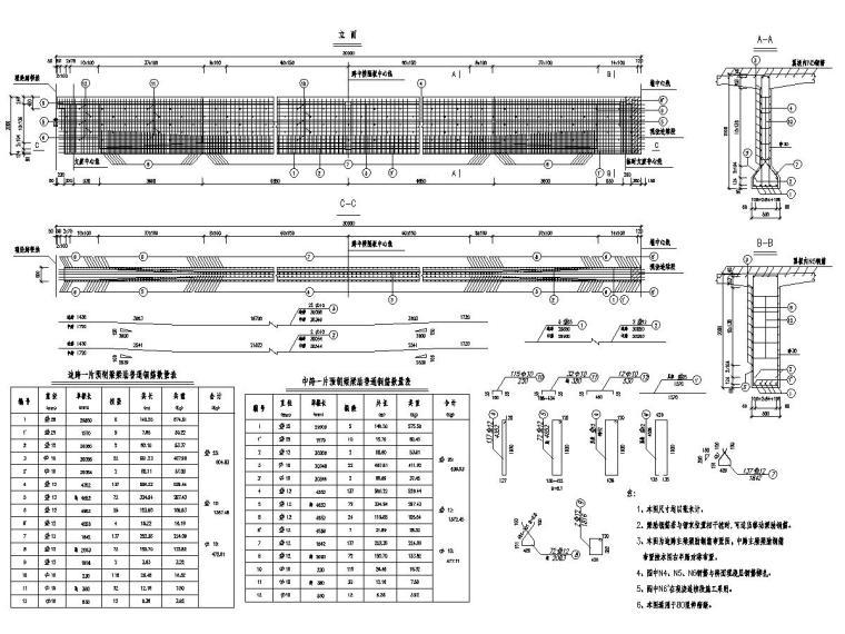 公路桥梁30m简支T梁施工图设计及计算书