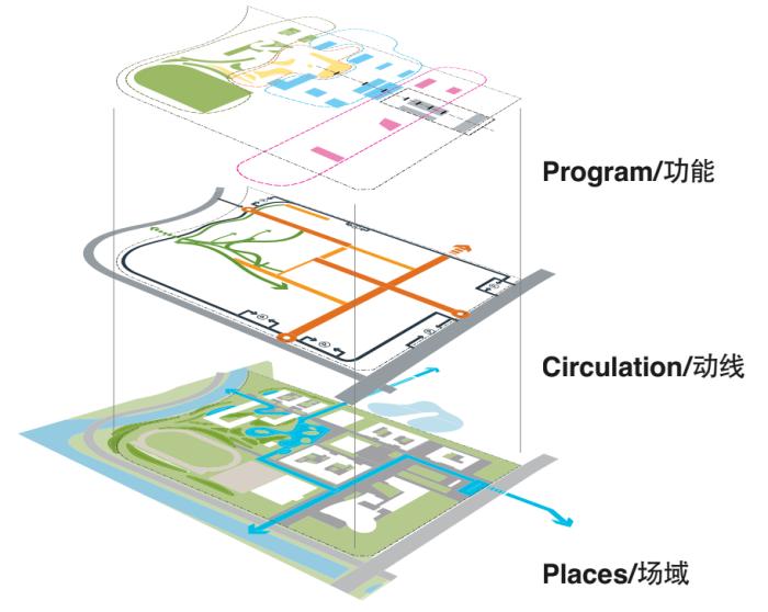[江苏]传统精致园林高中校园景观规划设计方案_11