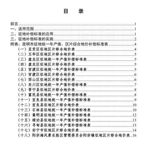 [云南]2015年云南省昆明市征地补偿标准(修订版)