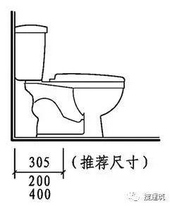 卫生间设计数据,精细化总结!!_2