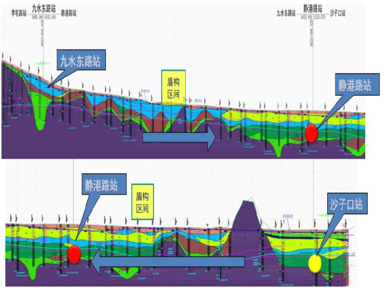 青岛地铁静港路站初步设计汇报PPT
