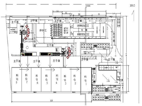 铁路工程3#砼拌合站实施方案
