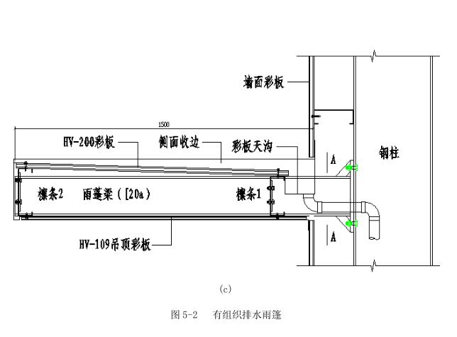 钢结构基础设计-辅助结构系统