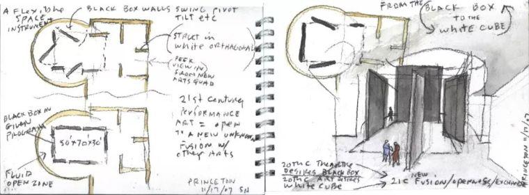 斯蒂文·霍尔在中国的首个作品展,向我们摊开了他个人的手绘本_32