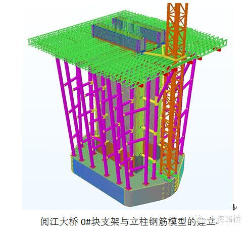 路桥集团在大型桥梁项目 开展BIM技术试点工作