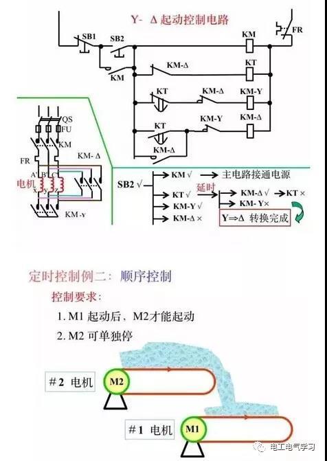 电气二次控制回路知识大全_22