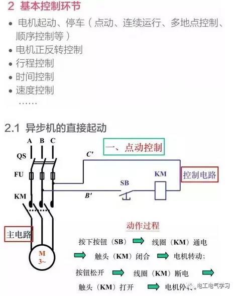 电气二次控制回路知识大全_12
