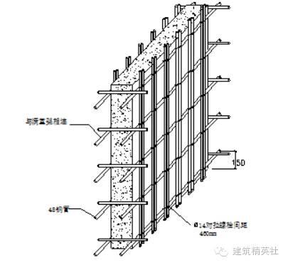 木工模板施工方案模板施工技术(干货)_4