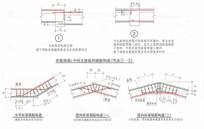 16g101-1(混凝土结构施工图平面整体表示方法制图规则