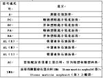 CJJ1-2008《城镇道路工程施工与质量验收规范》