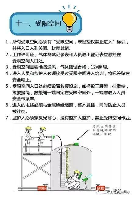 施工现场105项安全通病一览及整改对策_3