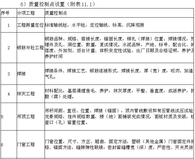 [天津]生态城项目管理实施规划(630页,图文丰富)_11