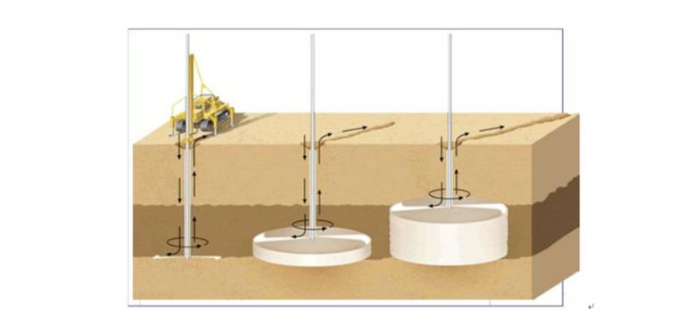 人工素填土层地基处理专项施工组织设计方案