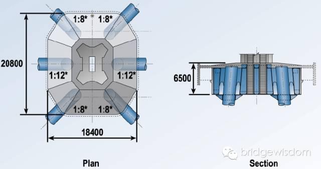 桥梁结构抗震设计核心理念_57