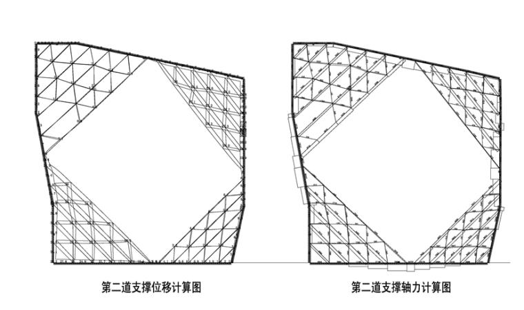 钻孔灌注桩基坑围护专项施工方案