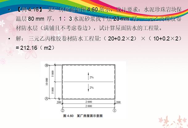 定额工程量的计算规则-例 4.16