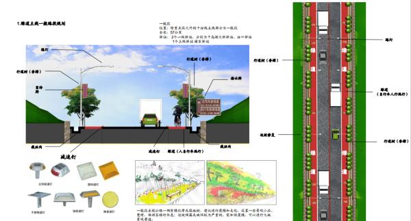 绿道主线一般规划