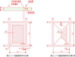 梁板式筏形基础设计方法分析(PDF,7页)