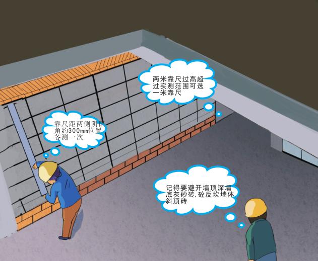 知名集团在建工程实测质量可视化体系动漫版-垂直度 (砌筑工程)