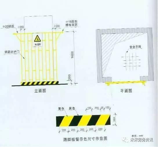 建筑施工现场各种洞口防护安全做法!_6