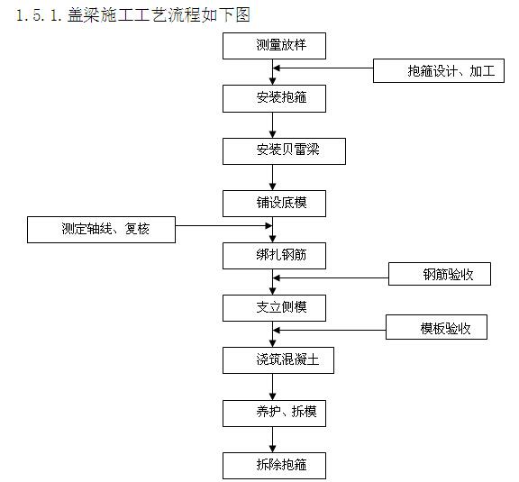 [甘肃]公路隧道工程实施性施工组织设计(388页,图文丰富)_4