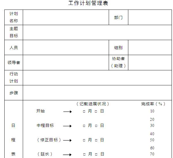 建筑工程项目管理表格大全(382页,直接套用)