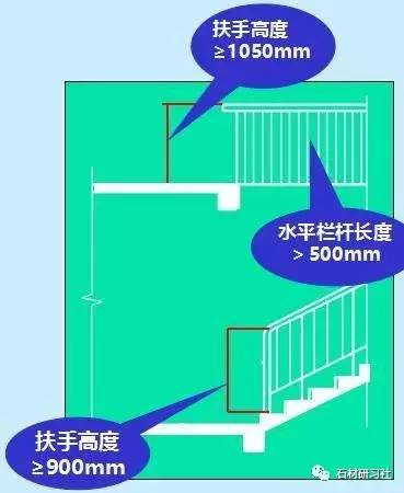 楼梯的常用数据与计算方法(值得收藏)_17