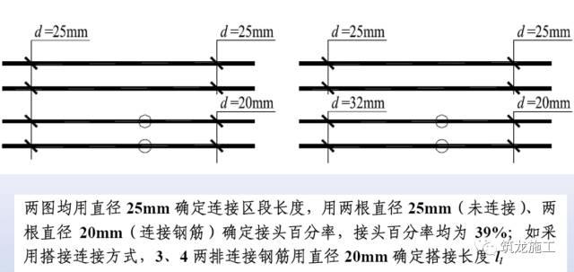 最难搞懂的钢筋工程,看看规范怎么说!_42