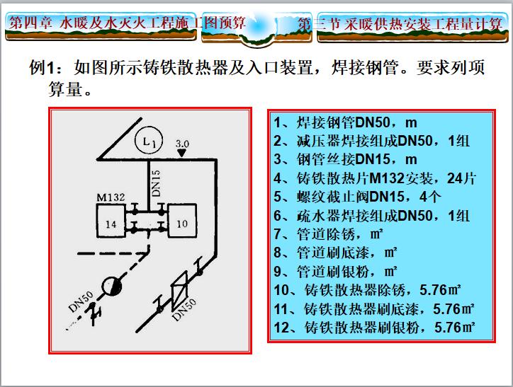采暖供热安装工程量计算详细讲义_6