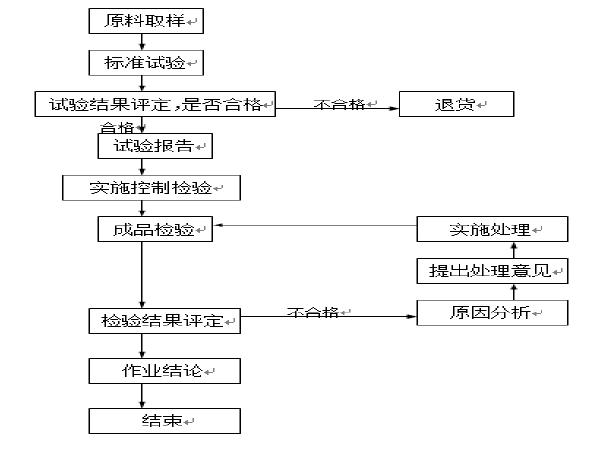 镇江新区韩桥加固工程投标文件_1
