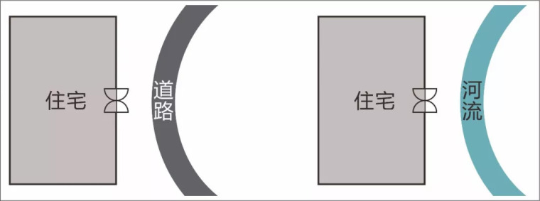 干货:别墅庭院的外部景观风水格局详解(9煞)