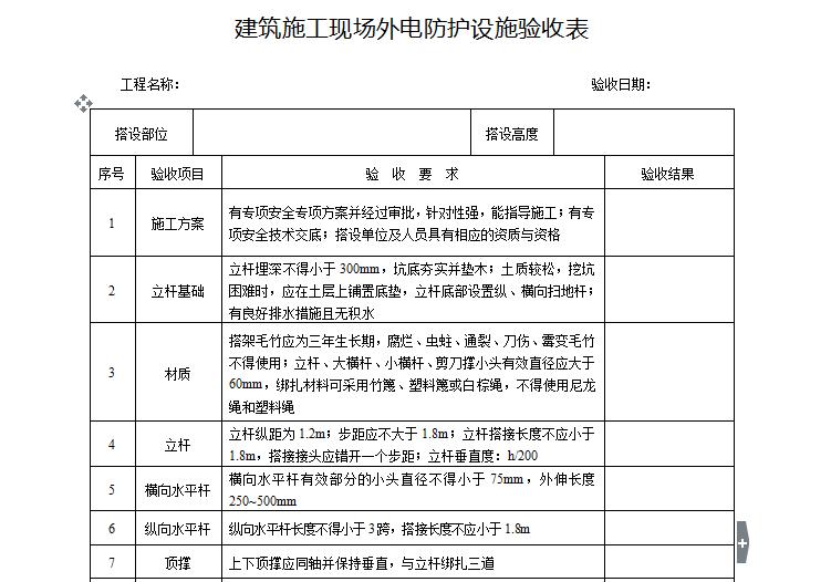 建筑施工现场外电防护设施验收表