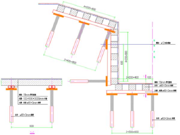 地铁车站模板及支架技术交底