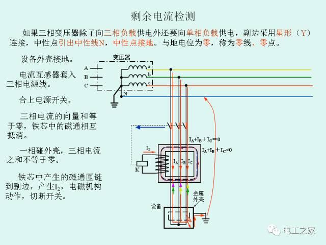 低压配电系统的供电电制和剩余电流动作保护_14