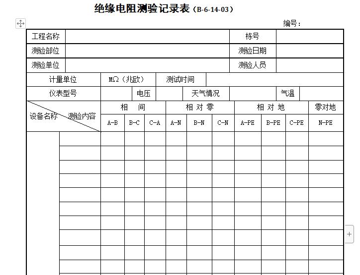 絕緣電阻測驗記錄表
