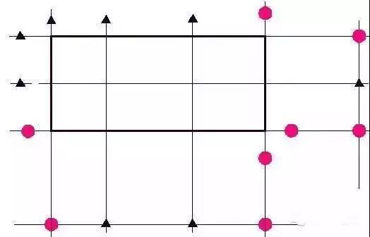 建筑物放线、基础施工放线、主体施工放线_4